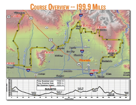 Ragnar Del Sol Course Map